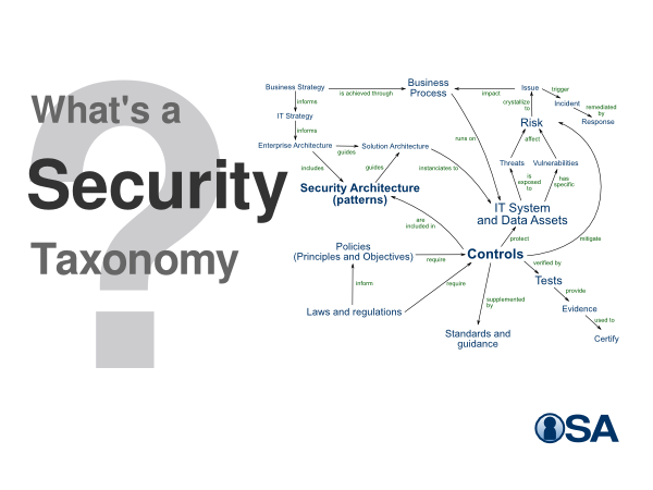 What's a Security Taxonomy